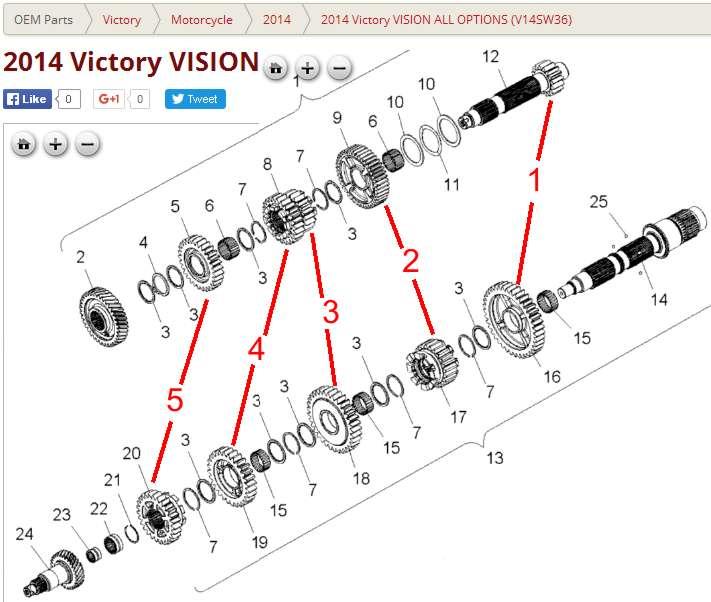 LE RETOUR A LA GL 1800 BV_victory_eclate+